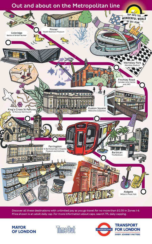 Metropolitan line Cultural Tube Map