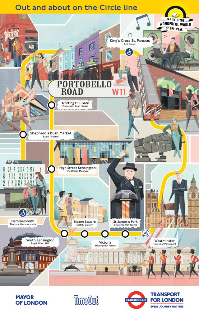 Circle line Cultural Tube Map