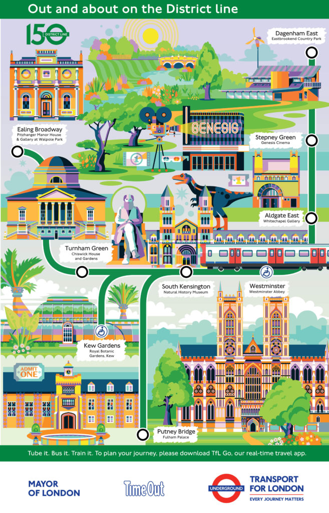 District line map with cultural attractions