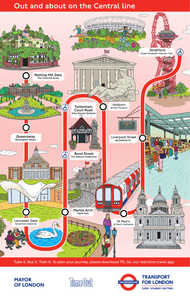 Circle line illustrated map with cultural attractions