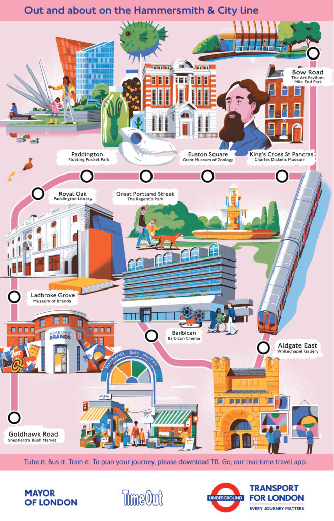 Hammersmith & City line map with cultural attractions