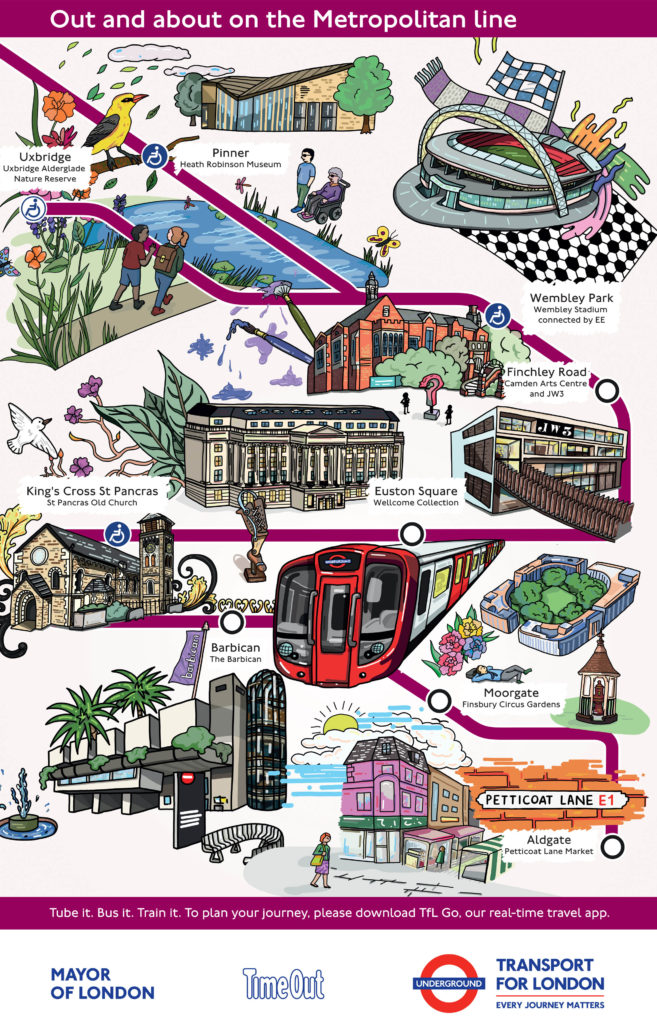 Metropolitan line map with cultural attractions